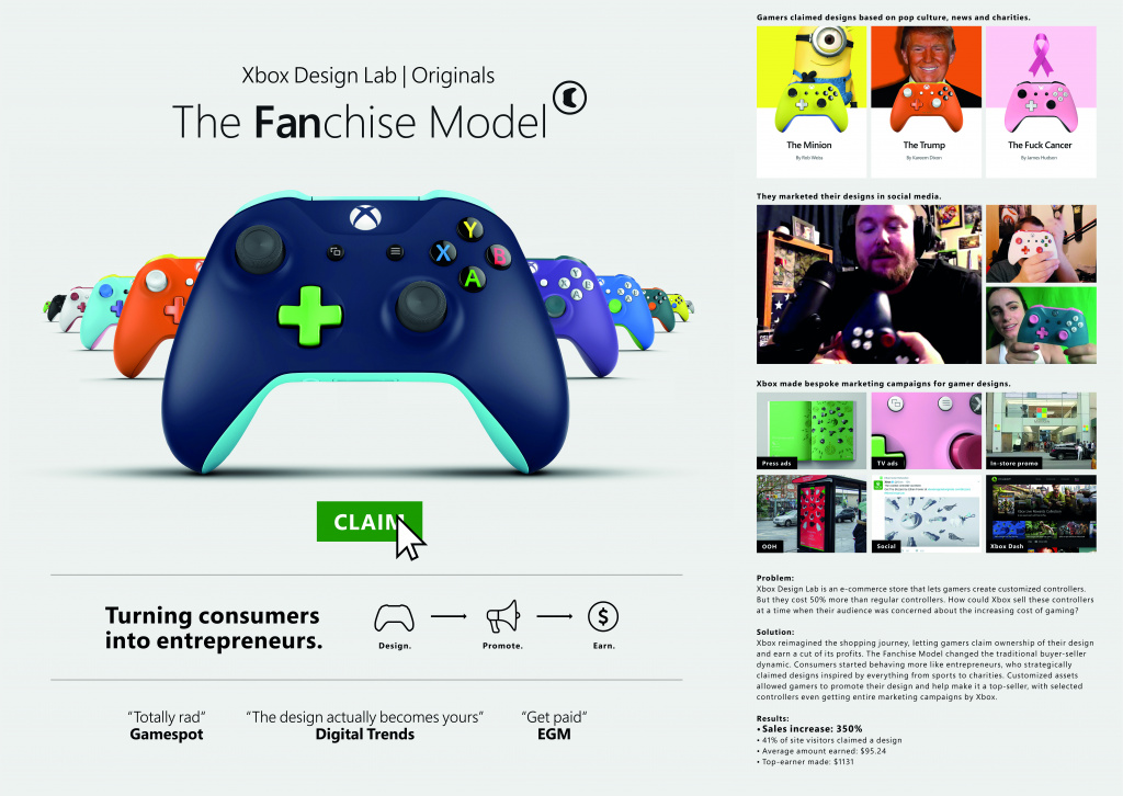 A09_001 00036 XBOX DESIGN LAB ORIGINALS_ THE FANCHISE MODEL (1).jpg
