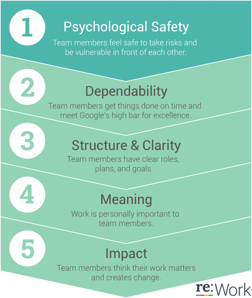 psychological impacts of internet