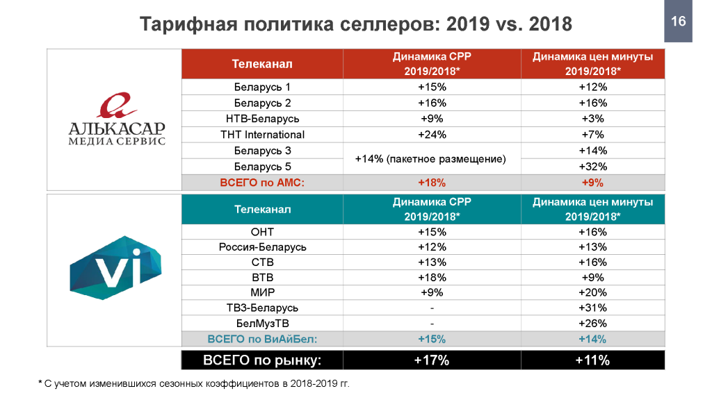 tv-2018-2019_Страница_16.png